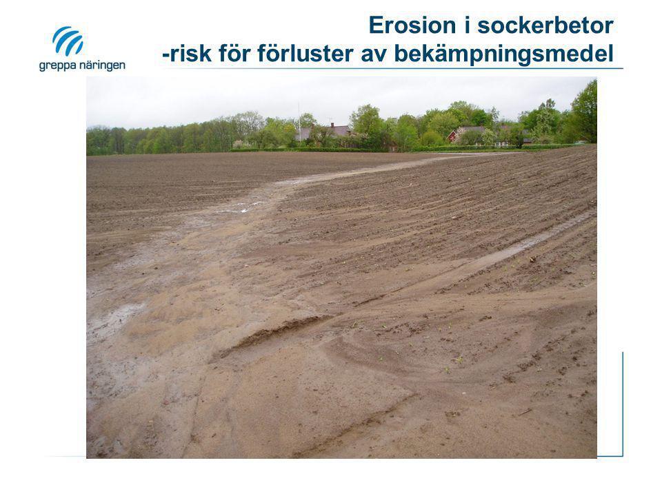 Till höger har tiltpackaren släppts för att ge grövre struktur som kan minska erosionen