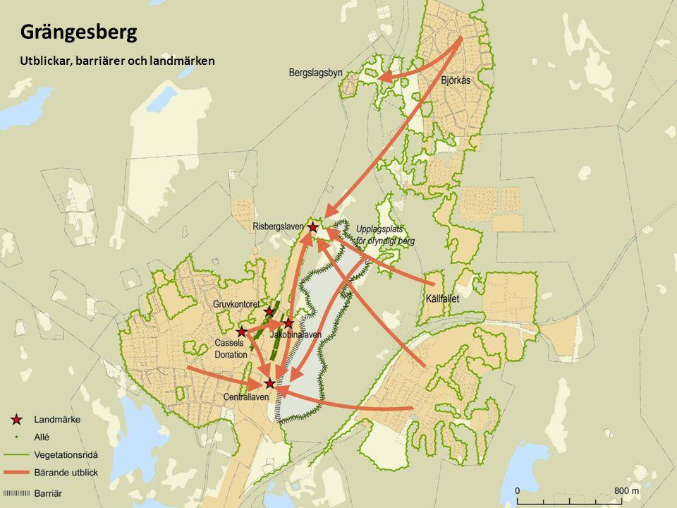 Grängesberg Ortens bebyggelsekaraktärer