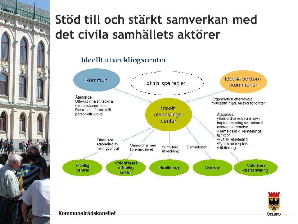 Kommunalrådskansliet KAPITEL Stöd till och stärkt samverkan med det civila samhällets aktörer