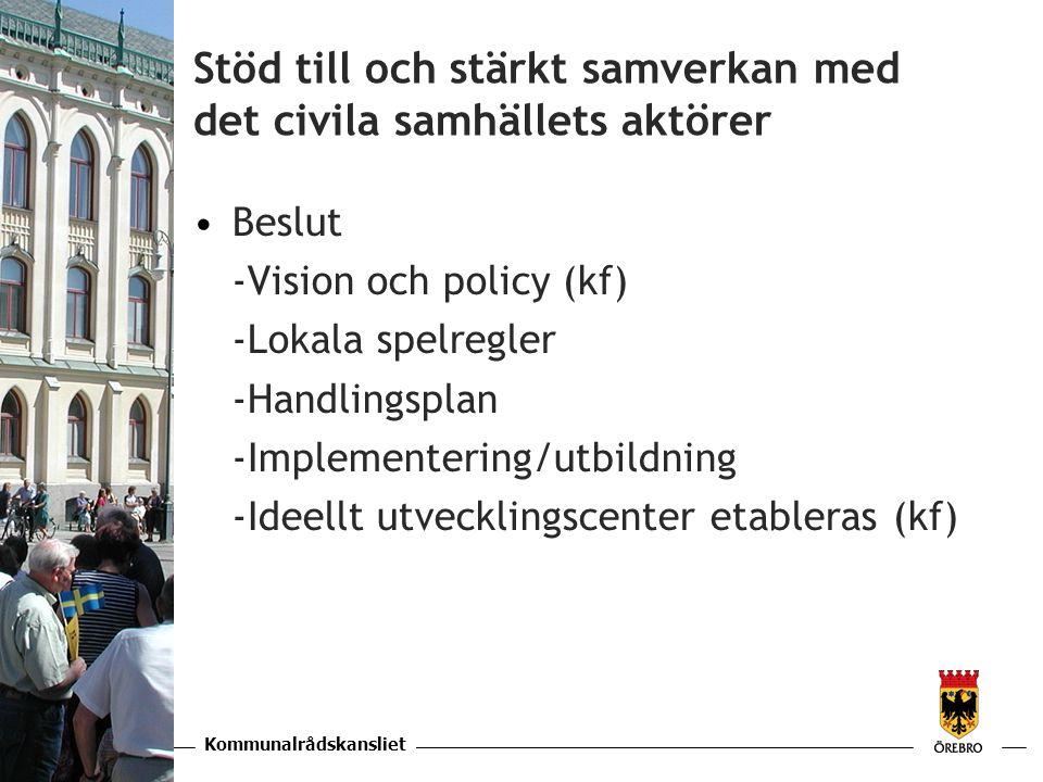 Kommunalrådskansliet KAPITEL Stöd till och stärkt samverkan med det civila samhällets aktörer •Beslut -Vision och policy (kf) -Lokala spelregler -Handlingsplan -Implementering/utbildning -Ideellt utvecklingscenter etableras (kf)