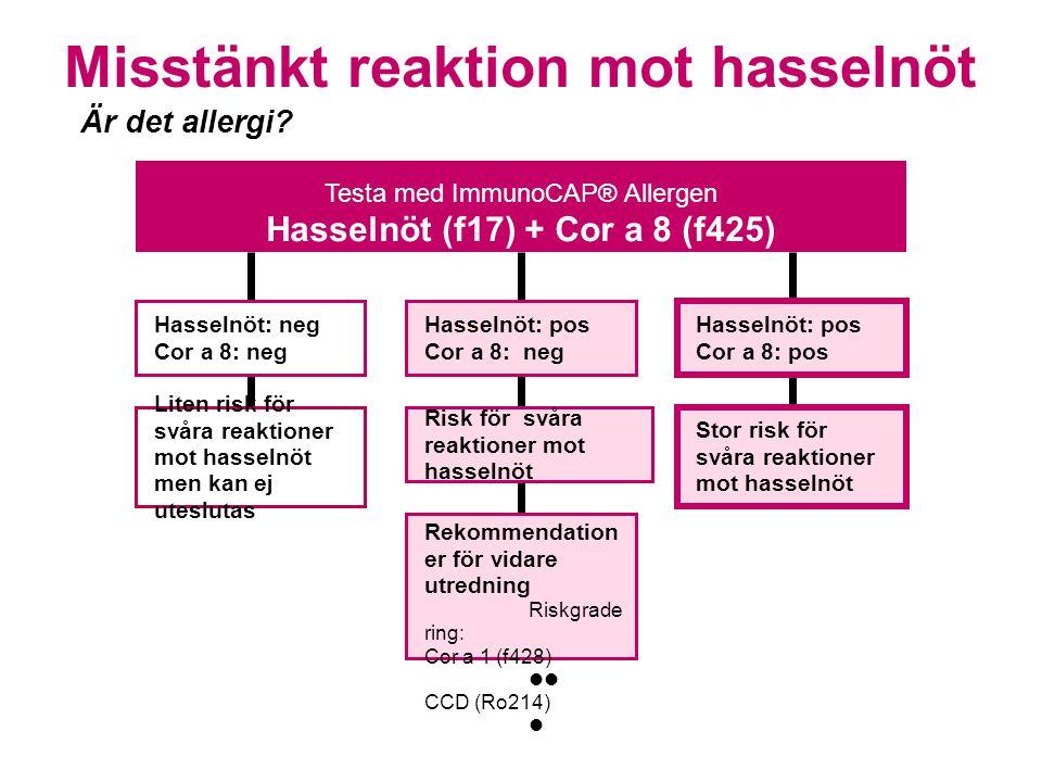 Hasselnöt: neg Cor a 8: neg Liten risk för svåra reaktioner mot hasselnöt men kan ej uteslutas Risk för svåra reaktioner mot hasselnöt Hasselnöt: pos Cor a 8: pos Stor risk för svåra reaktioner mot hasselnöt Rekommendation er för vidare utredning Riskgrade ring: Cor a 1 (f428)  CCD (Ro214)  Hasselnöt: pos Cor a 8: neg Misstänkt reaktion mot hasselnöt Är det allergi.