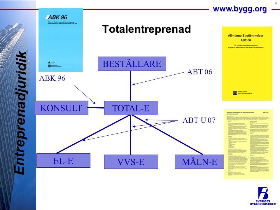 www.bygg.org 6Totalentreprenad BESTÄLLARE TOTAL-E VVS-EMÅLN-E EL-E ABT 06 ABT-U 07 KONSULT ABK 96 Entreprenadjuridik