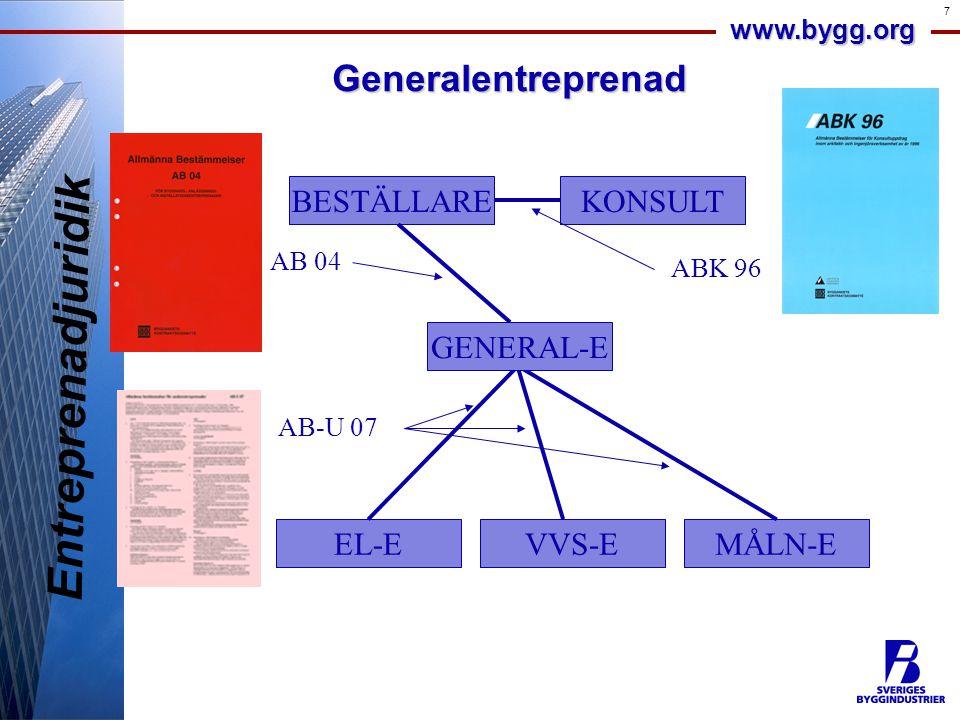 www.bygg.org 7Generalentreprenad VVS-E BESTÄLLARE EL-EMÅLN-E KONSULT AB-U 07 AB 04 ABK 96 GENERAL-E Entreprenadjuridik