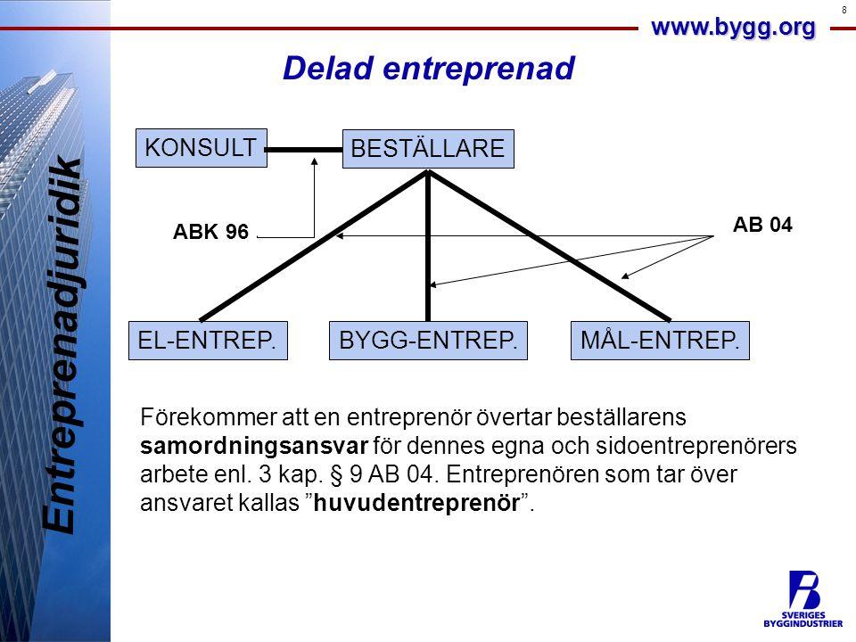 www.bygg.org 8 Delad entreprenad BESTÄLLARE KONSULT MÅL-ENTREP.BYGG-ENTREP.EL-ENTREP. ABK 96 AB 04 Förekommer att en entreprenör övertar beställarens