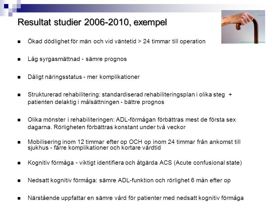 Resultat studier 2006-2010, exempel  Ökad dödlighet för män och vid väntetid > 24 timmar till operation  Låg syrgasmättnad - sämre prognos  Dåligt