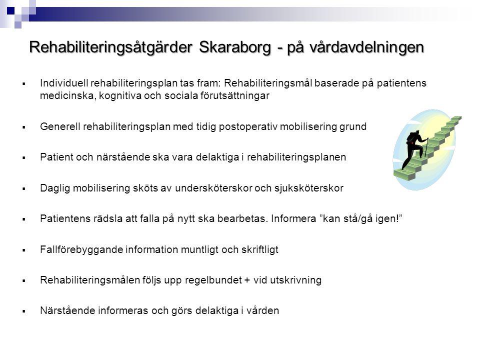 Rehabiliteringsåtgärder Skaraborg - på vårdavdelningen  Individuell rehabiliteringsplan tas fram: Rehabiliteringsmål baserade på patientens medicinsk