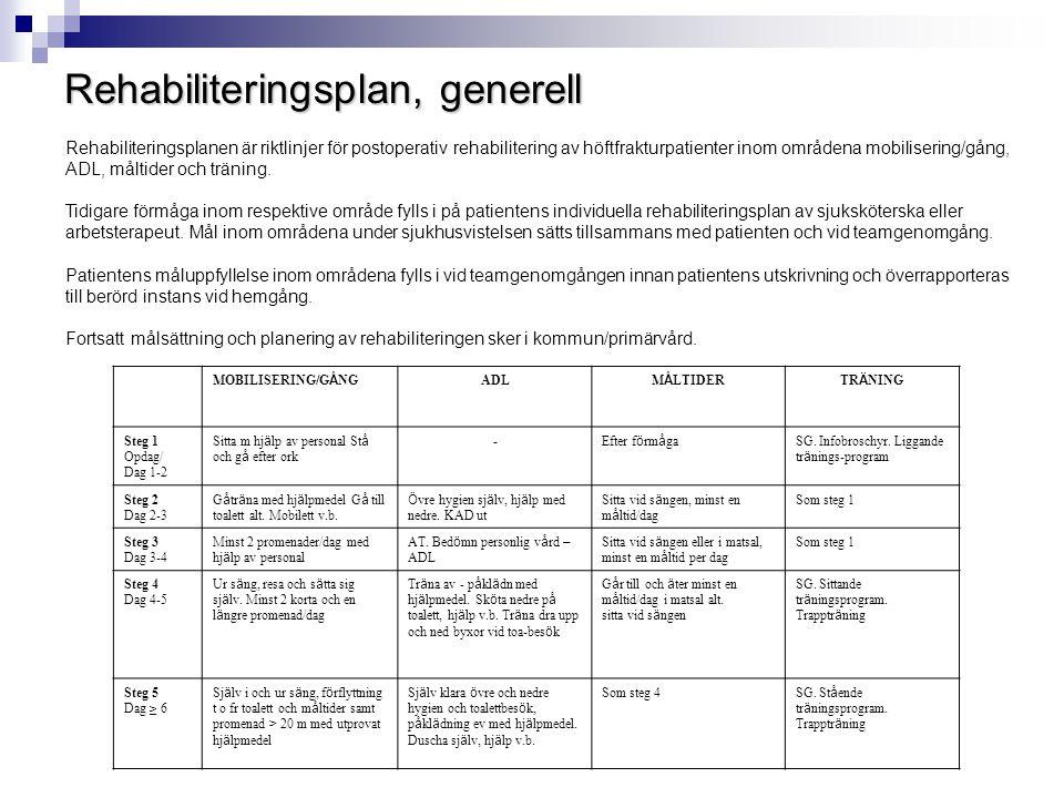 Rehabiliteringsplan, generell Rehabiliteringsplanen är riktlinjer för postoperativ rehabilitering av höftfrakturpatienter inom områdena mobilisering/g