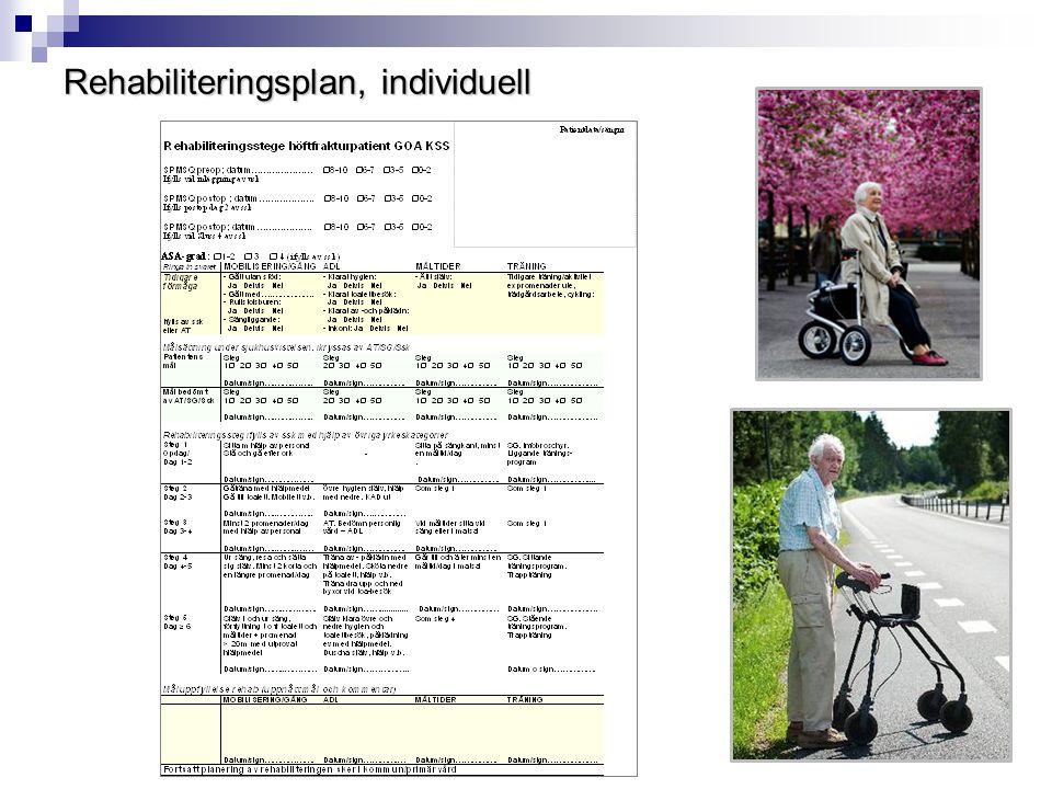 A) Sjukgymnast  Genomgång av andningsträning, djupandning och trombosprofylax  Bedömning av förflyttnings- rörelse- och gångförmåga  Träning av förflyttning, balans och gång.