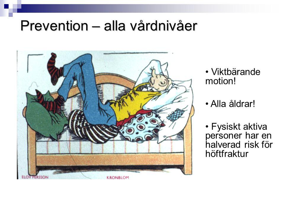 Prevention – alla vårdnivåer • Viktbärande motion! • Alla åldrar! • Fysiskt aktiva personer har en halverad risk för höftfraktur