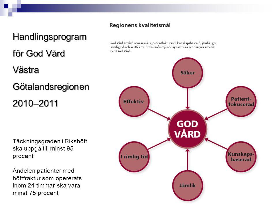 Handlingsprogram för God Vård Västra Götalandsregionen 2010–2011 Täckningsgraden i Rikshöft ska uppgå till minst 95 procent Andelen patienter med höft