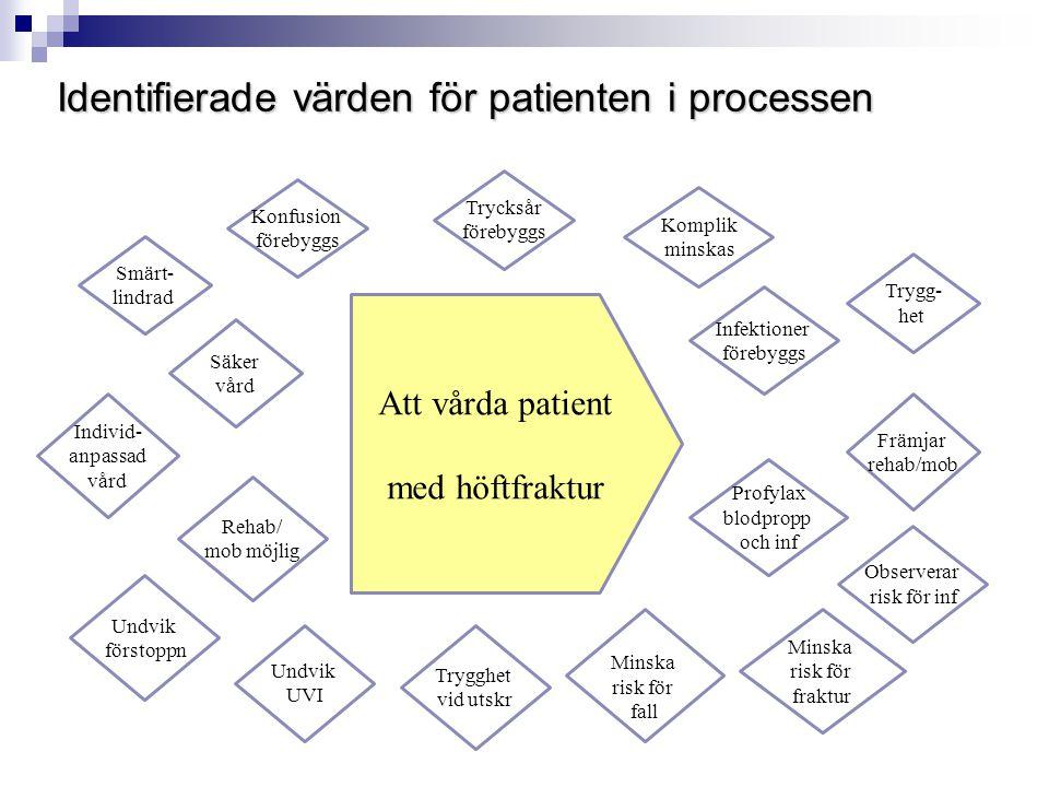 Vårdprogrammet, innehåll 1.Sammanfattning 2. Innehållsförteckning 3.