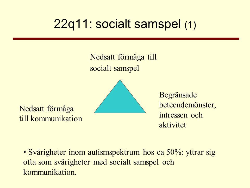 22q11: socialt samspel (1) • Svårigheter inom autismspektrum hos ca 50%: yttrar sig ofta som svårigheter med socialt samspel och kommunikation. Begrän
