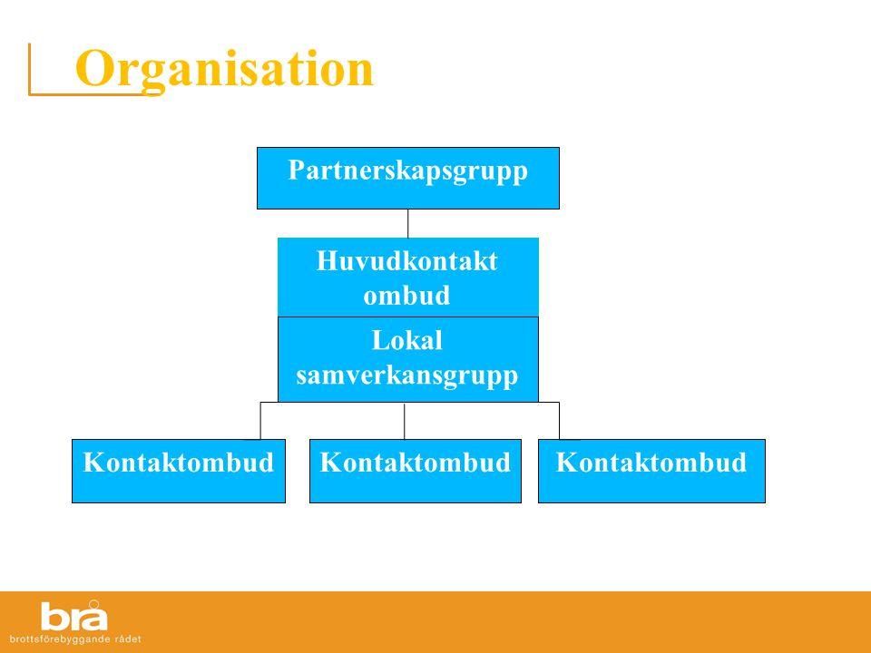 Organisation Partnerskapsgrupp Huvudkontakt ombud Lokal samverkansgrupp Kontaktombud