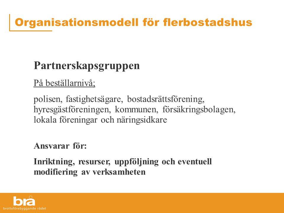 Organisationsmodell för flerbostadshus Partnerskapsgruppen På beställarnivå; polisen, fastighetsägare, bostadsrättsförening, hyresgästföreningen, komm