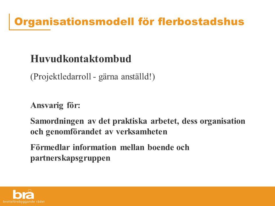 Organisationsmodell för flerbostadshus Huvudkontaktombud (Projektledarroll - gärna anställd!) Ansvarig för: Samordningen av det praktiska arbetet, dess organisation och genomförandet av verksamheten Förmedlar information mellan boende och partnerskapsgruppen