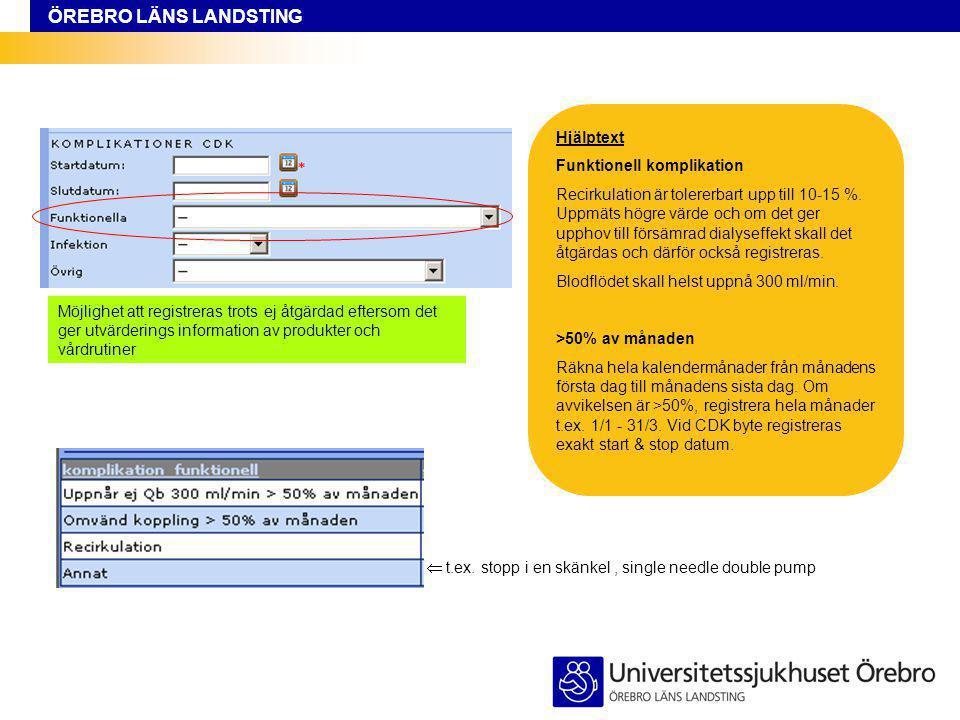 ÖREBRO LÄNS LANDSTING Hjälptext Funktionell komplikation Recirkulation är tolererbart upp till 10-15 %. Uppmäts högre värde och om det ger upphov till