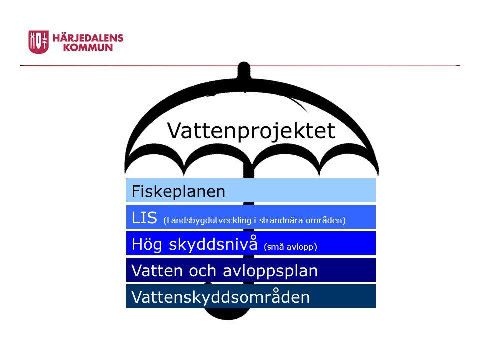 Fiskeplanen LIS (Landsbygdutveckling i strandnära områden) Hög skyddsnivå (små avlopp) Vatten och avloppsplan Vattenskyddsområden Vattenprojektet