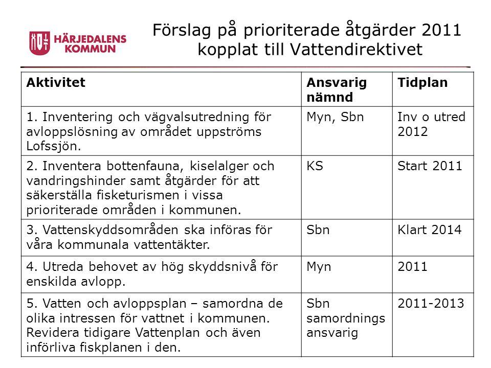 Förslag på prioriterade åtgärder 2011 kopplat till Vattendirektivet AktivitetAnsvarig nämnd Tidplan 1. Inventering och vägvalsutredning för avloppslös