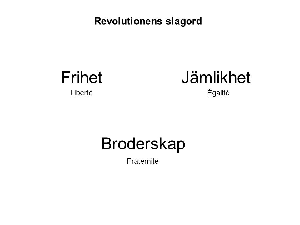 Revolutionens slagord FrihetJämlikhet Broderskap LibertéÉgalité Fraternité