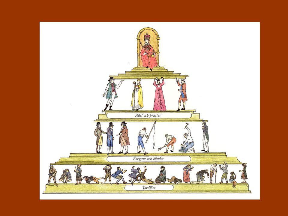 Adeln och kyrkans privilegier •Bönderna betalde arrende till adelsmannen eller kyrkan •Bönderna betalde tionde till kyrkan •Bara adelsmän fick jaga i skogarna •Bara adelsmän fick äga en kvarn eller vinpress – tog ut en avgift •Adelsmännen skulle ha en avgift varje gång någon sålde eller ärvde en bondgård •Adeln och kyrkan behövde inte betala skatt till staten •Bara adelsmän kunde avancera och bli ämbetsmän eller officerare