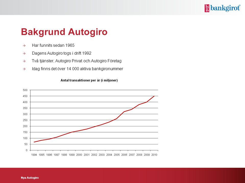 Nya Autogiro Bakgrund Autogiro  Har funnits sedan 1965  Dagens Autogiro togs i drift 1992  Två tjänster, Autogiro Privat och Autogiro Företag  Ida