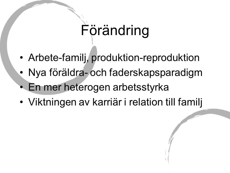 Förändring •Arbete-familj, produktion-reproduktion •Nya föräldra- och faderskapsparadigm •En mer heterogen arbetsstyrka •Viktningen av karriär i relation till familj