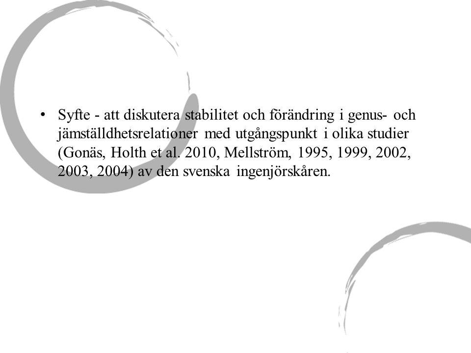 Frågor •Har den svenska jämställdhets- och föräldrapolitiken någon inverkan på relationen mellan hem och arbete.