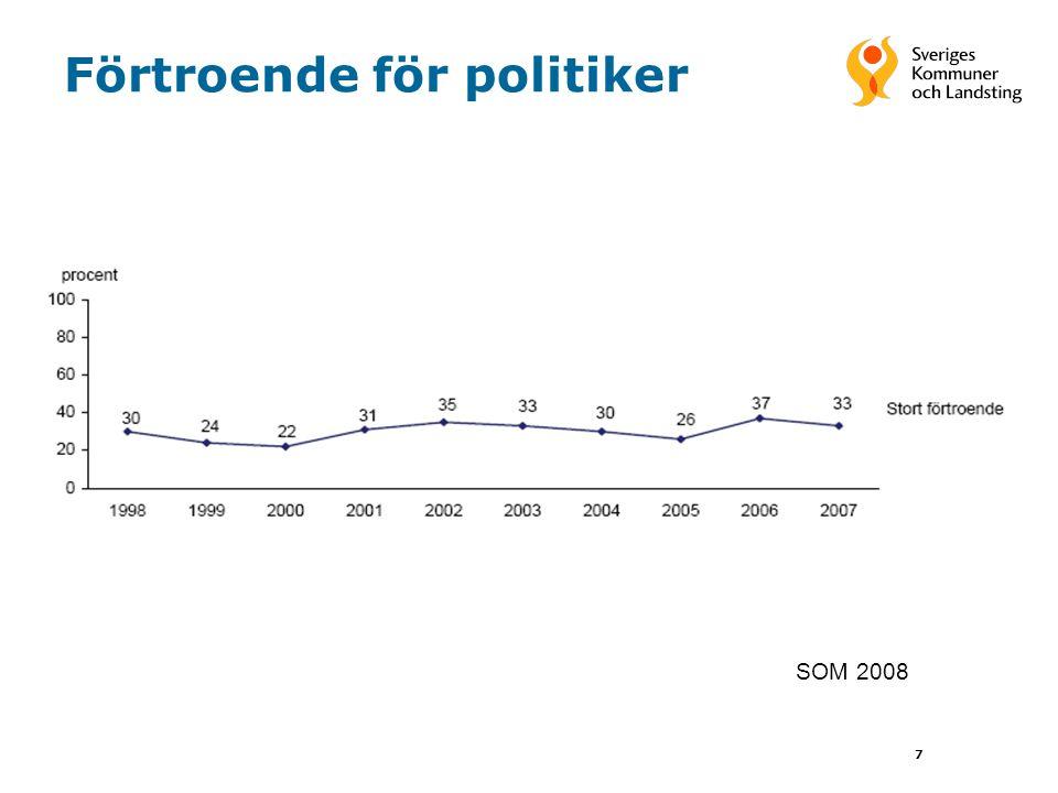 7 Förtroende för politiker SOM 2008