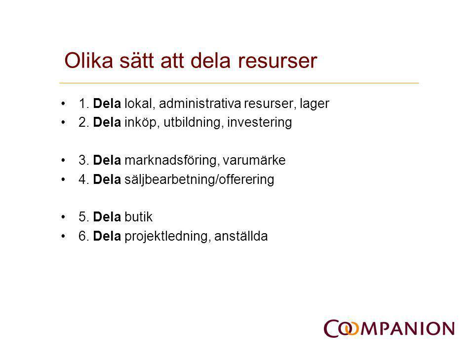 Olika sätt att dela resurser •1. Dela lokal, administrativa resurser, lager •2. Dela inköp, utbildning, investering •3. Dela marknadsföring, varumärke