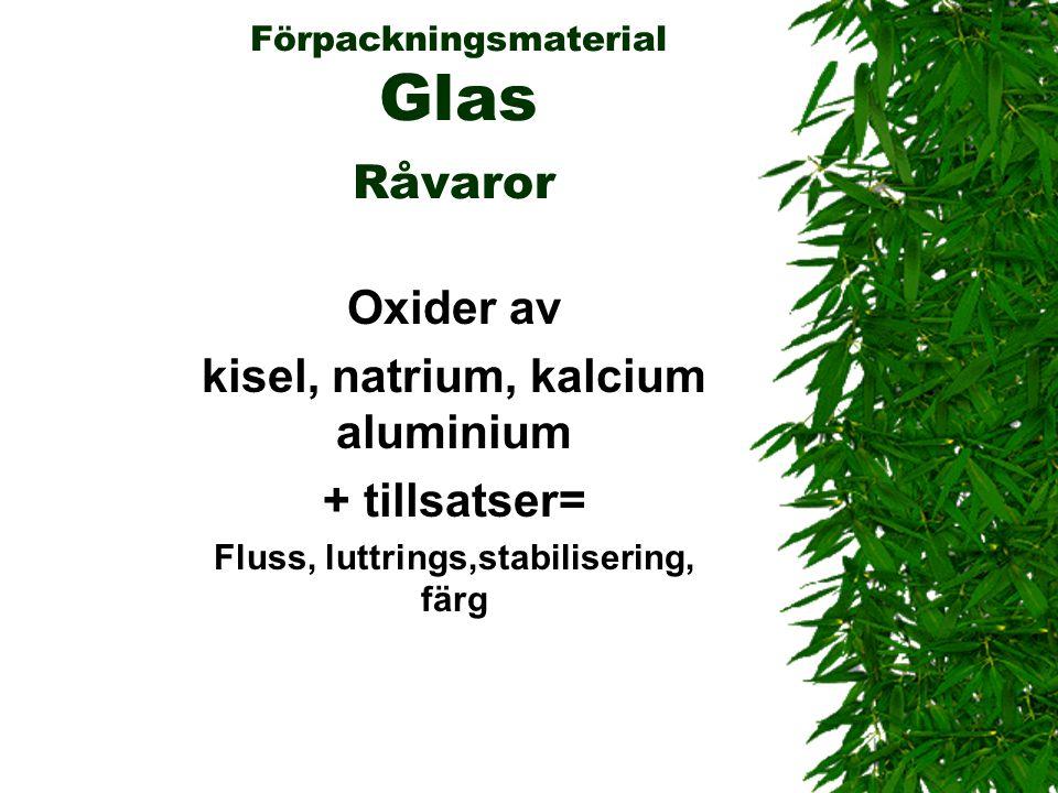 Förpackningsmaterial Glas Råvaror Oxider av kisel, natrium, kalcium aluminium + tillsatser= Fluss, luttrings,stabilisering, färg