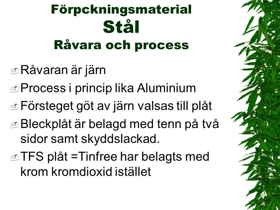 Förpckningsmaterial Stål Råvara och process  Råvaran är järn  Process i princip lika Aluminium  Försteget göt av järn valsas till plåt  Bleckplåt