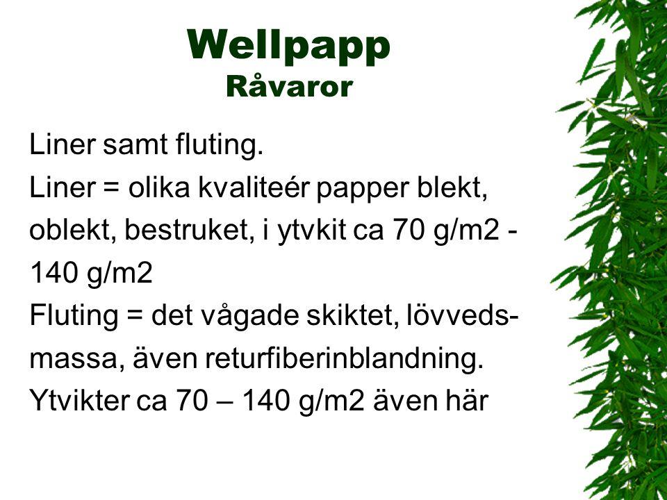 Wellpapp Råvaror Liner samt fluting. Liner = olika kvaliteér papper blekt, oblekt, bestruket, i ytvkit ca 70 g/m2 - 140 g/m2 Fluting = det vågade skik
