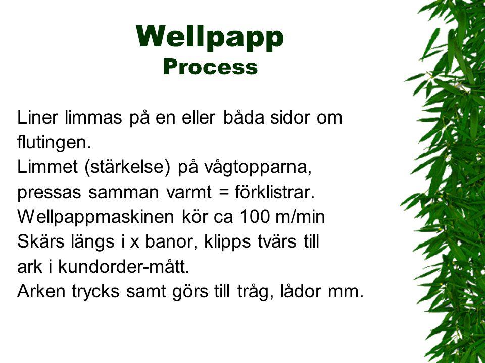 Wellpapp Process Liner limmas på en eller båda sidor om flutingen. Limmet (stärkelse) på vågtopparna, pressas samman varmt = förklistrar. Wellpappmask