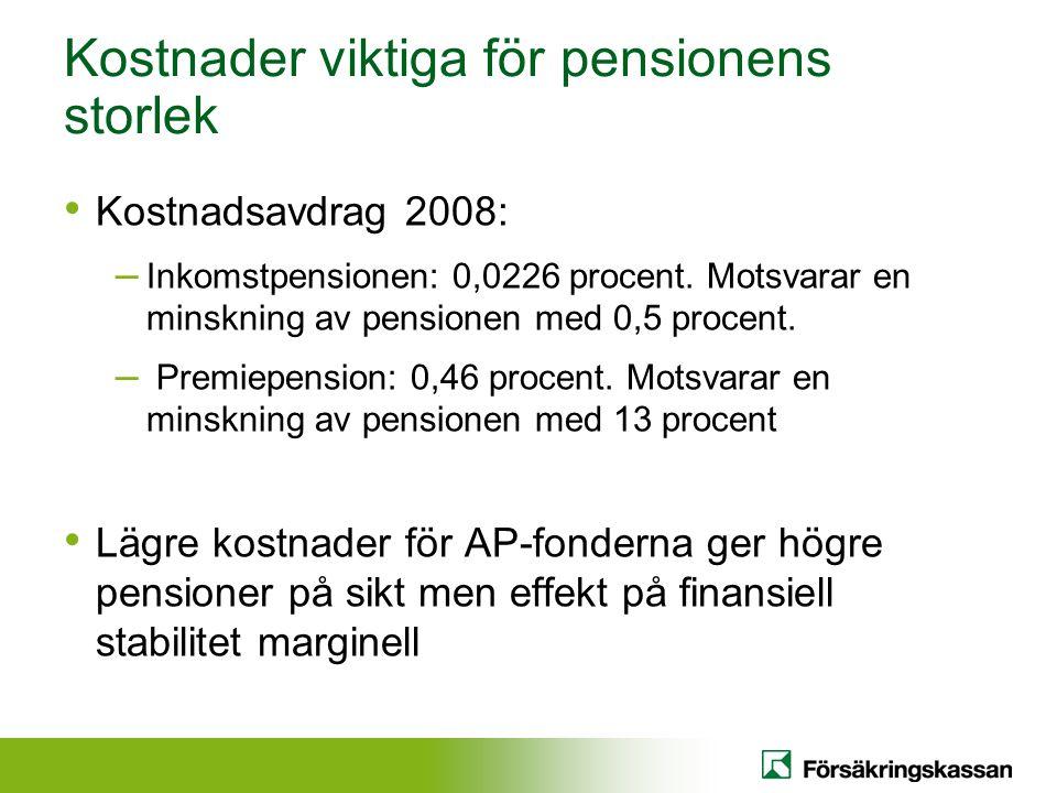 Kostnader viktiga för pensionens storlek • Kostnadsavdrag 2008: – Inkomstpensionen: 0,0226 procent.
