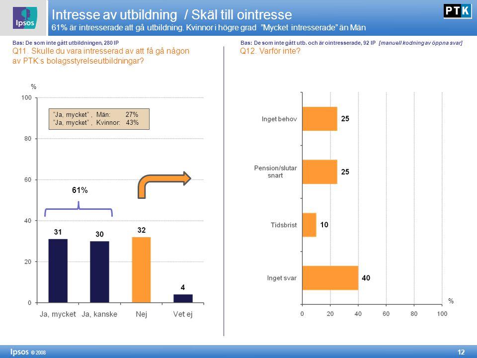 """12 © 2008 Intresse av utbildning / Skäl till ointresse 61% är intresserade att gå utbildning. Kvinnor i högre grad """"Mycket intresserade"""" än Män Bas: D"""