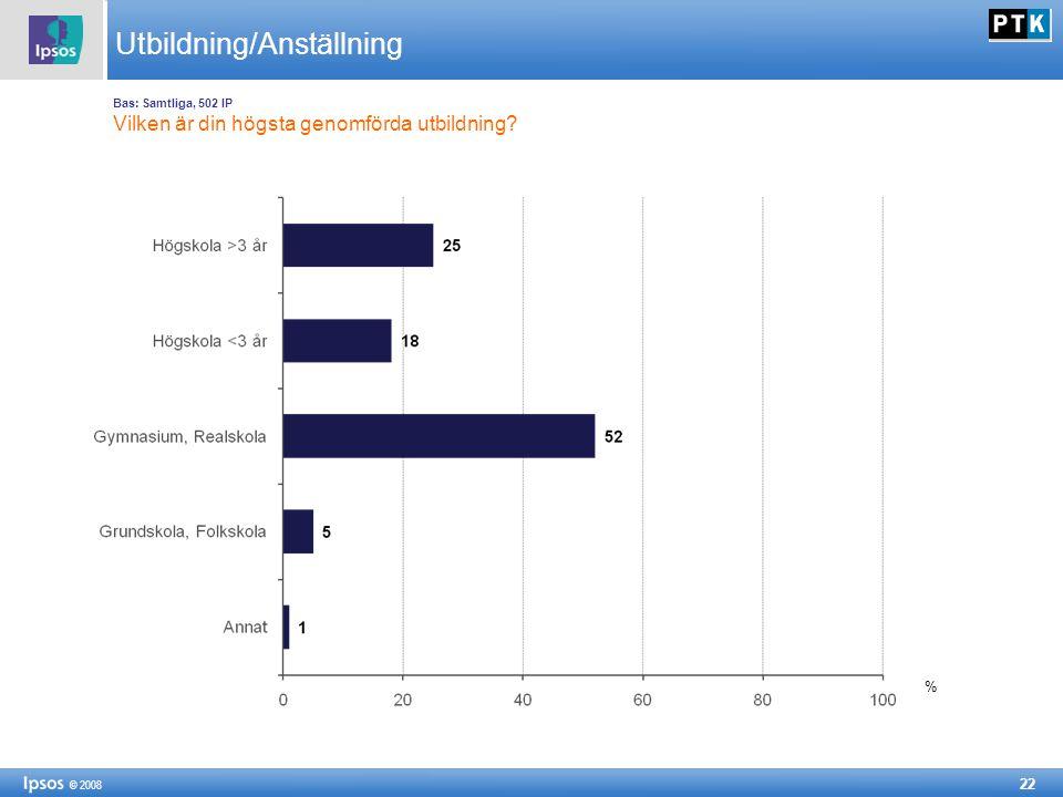 22 © 2008 Utbildning/Anställning Bas: Samtliga, 502 IP Vilken är din högsta genomförda utbildning? %
