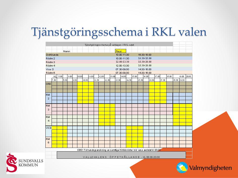 Tjänstgöringsschema i RKL valen