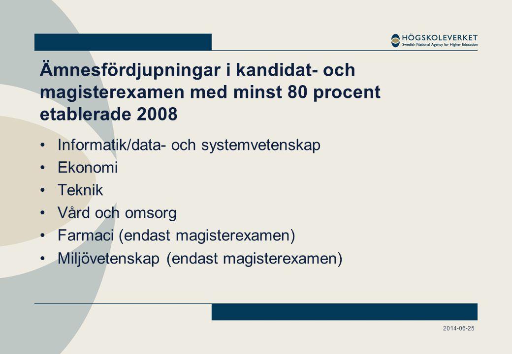 Ämnesfördjupningar i kandidat- och magisterexamen med minst 80 procent etablerade 2008 •Informatik/data- och systemvetenskap •Ekonomi •Teknik •Vård och omsorg •Farmaci (endast magisterexamen) •Miljövetenskap (endast magisterexamen) 2014-06-25