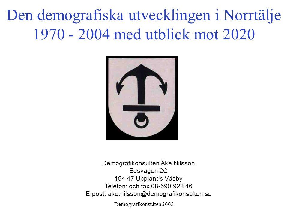 Demografikonsulten 2005 Den demografiska utvecklingen i Norrtälje 1970 - 2004 med utblick mot 2020 Demografikonsulten Åke Nilsson Edsvägen 2C 194 47 Upplands Väsby Telefon: och fax 08-590 928 46 E-post: ake.nilsson@demografikonsulten.se