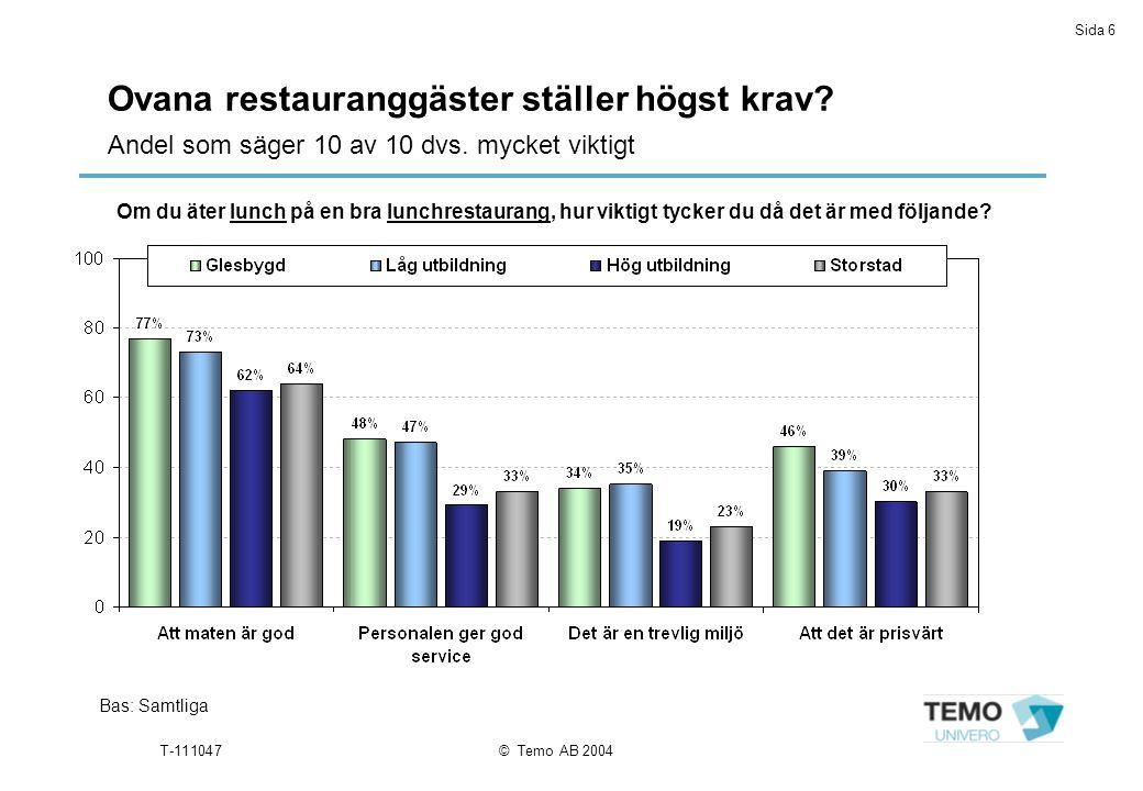 Sida 7 T-111047© Temo AB 2004 Kommentarer kring kraven på restauranger Att maten är god är viktigare än något annat när man äter lunch på lunchrestaurang.