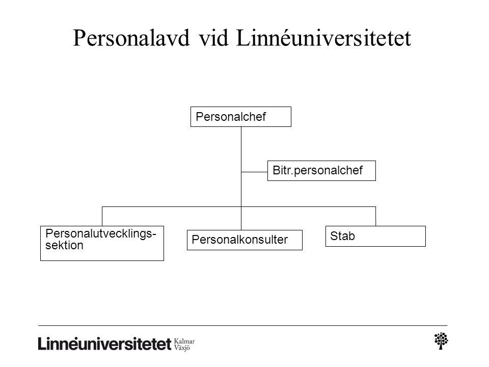 Personalavd vid Linnéuniversitetet Personalchef Bitr.personalchef Personalkonsulter Stab Personalutvecklings- sektion