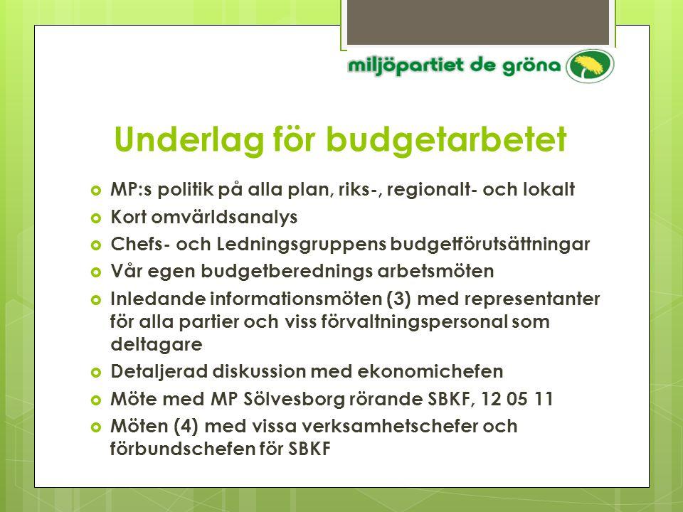 Underlag för budgetarbetet  MP:s politik på alla plan, riks-, regionalt- och lokalt  Kort omvärldsanalys  Chefs- och Ledningsgruppens budgetförutsä