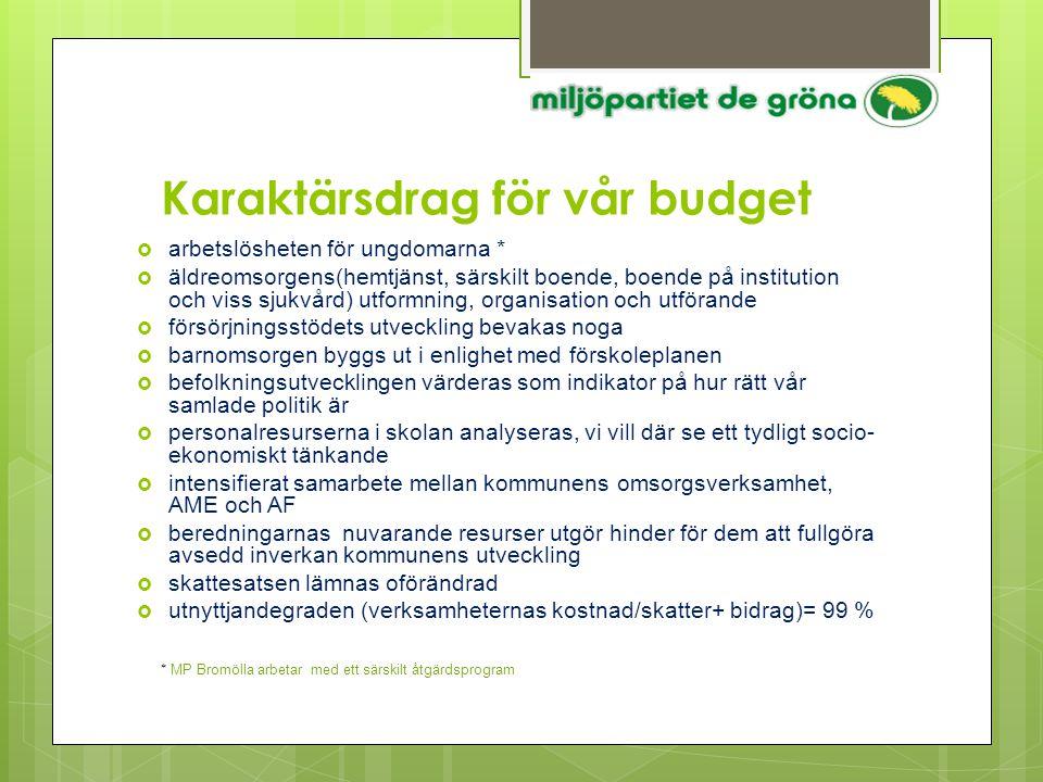 Karaktärsdrag för vår budget  arbetslösheten för ungdomarna *  äldreomsorgens(hemtjänst, särskilt boende, boende på institution och viss sjukvård) u
