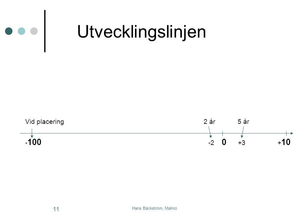 Hans Bäckström, Malmö 11 Utvecklingslinjen Vid placering 2 år 5 år - 100 -2 0 +3 + 10