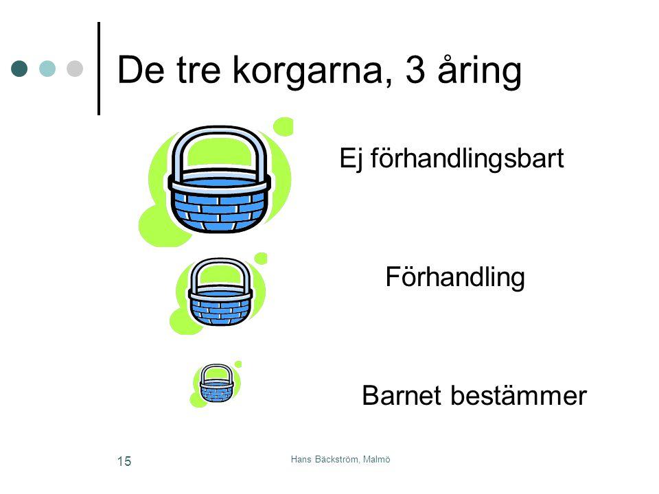 Hans Bäckström, Malmö 15 De tre korgarna, 3 åring Ej förhandlingsbart Förhandling Barnet bestämmer