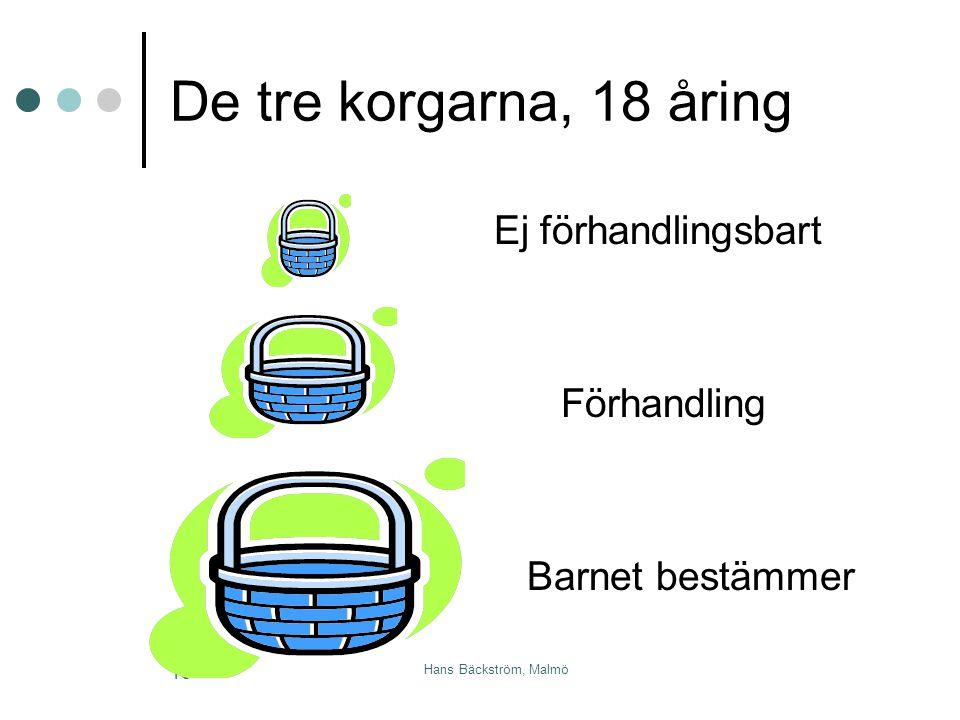 Hans Bäckström, Malmö 16 De tre korgarna, 18 åring Ej förhandlingsbart Förhandling Barnet bestämmer