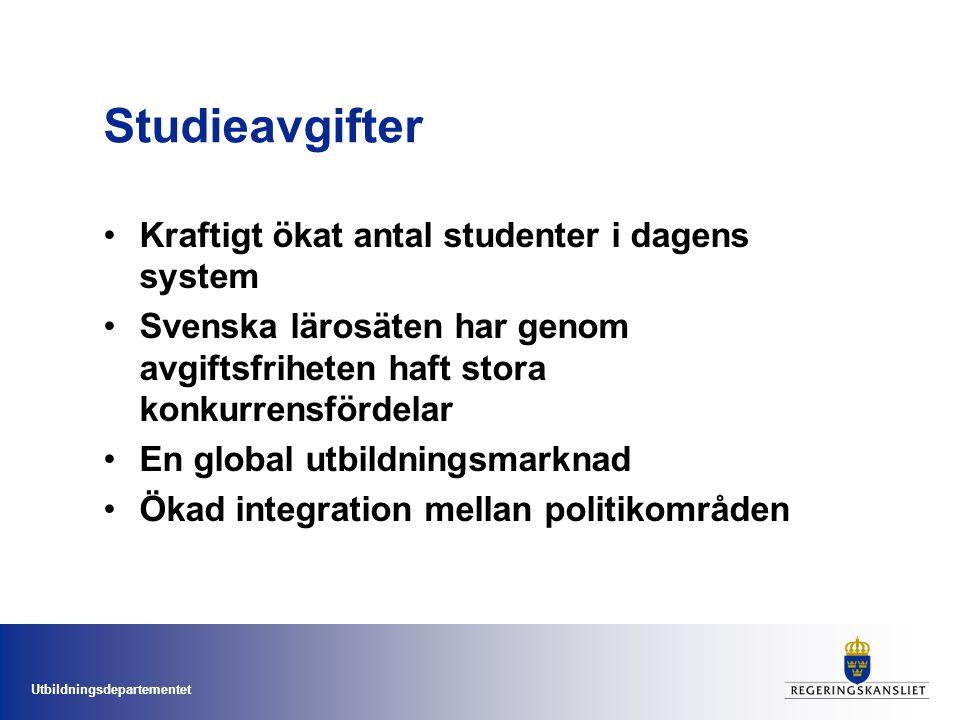 Utbildningsdepartementet Studieavgifter •Kraftigt ökat antal studenter i dagens system •Svenska lärosäten har genom avgiftsfriheten haft stora konkurr