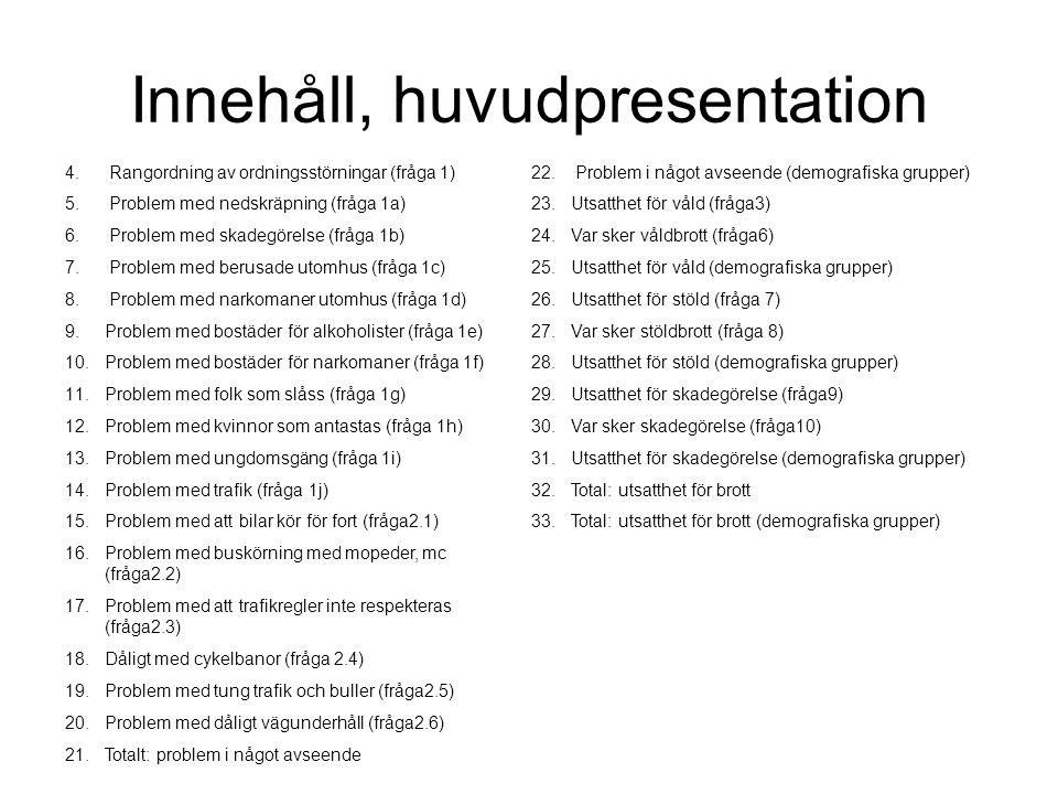 Innehåll, huvudpresentation 4. Rangordning av ordningsstörningar (fråga 1) 5.
