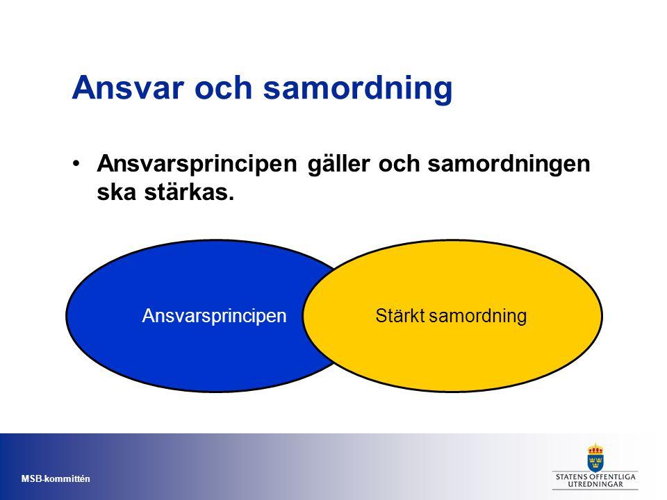 MSB-kommittén Ansvar och samordning •Ansvarsprincipen gäller och samordningen ska stärkas. AnsvarsprincipenStärkt samordning