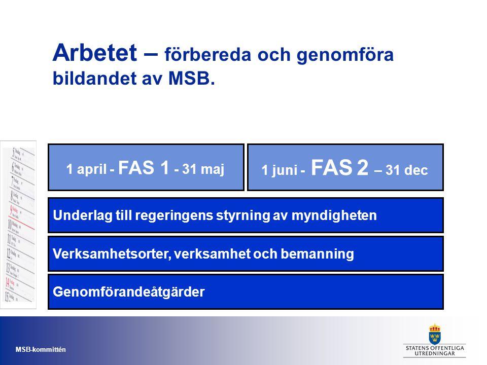 MSB-kommittén Arbetet – förbereda och genomföra bildandet av MSB. 1 april - FAS 1 - 31 maj 1 juni - FAS 2 – 31 dec Underlag till regeringens styrning